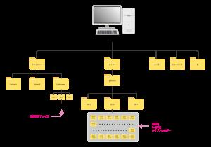 ファイル構成-基本-デスクトップパソコン