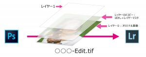 ○○○-Edit-Case2