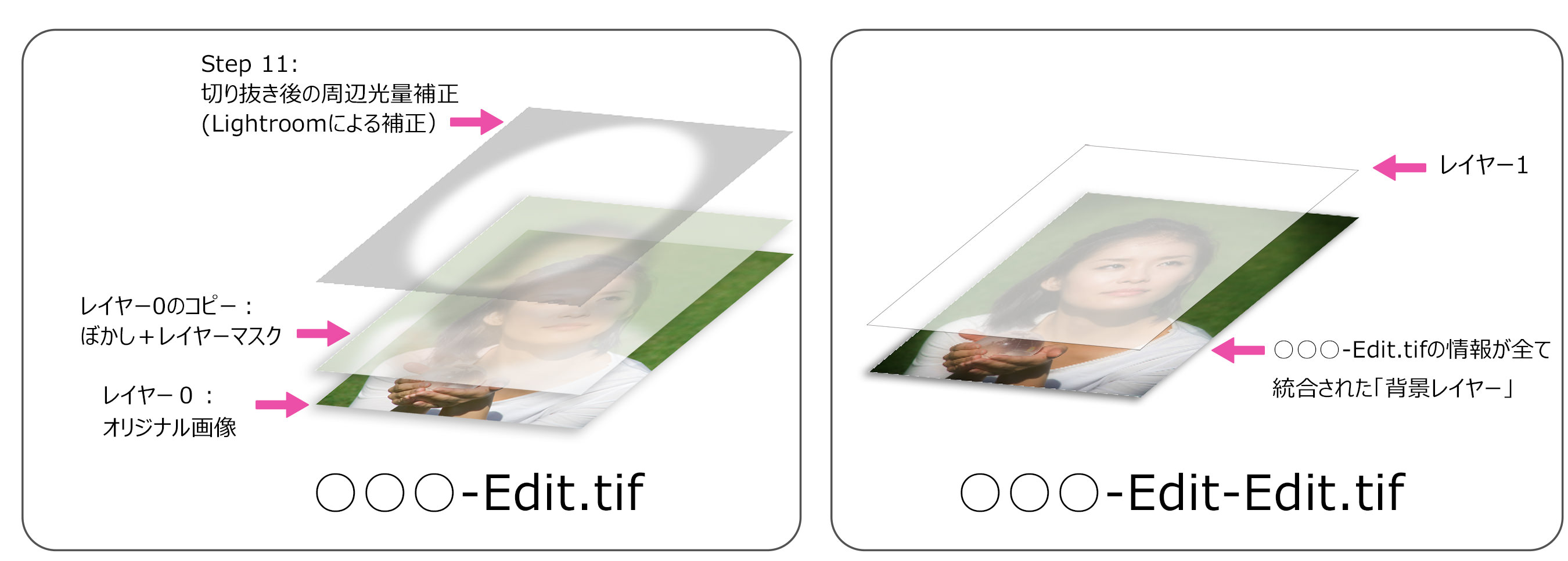 残ったファイル-Case1