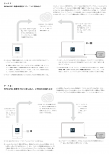 Lightroom_Mobile-仕組みとワークフロー-1