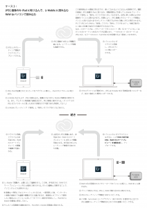 Lightroom_Mobile-仕組みとワークフロー-2