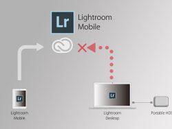 Lightroom_Mobile_同期しない_main