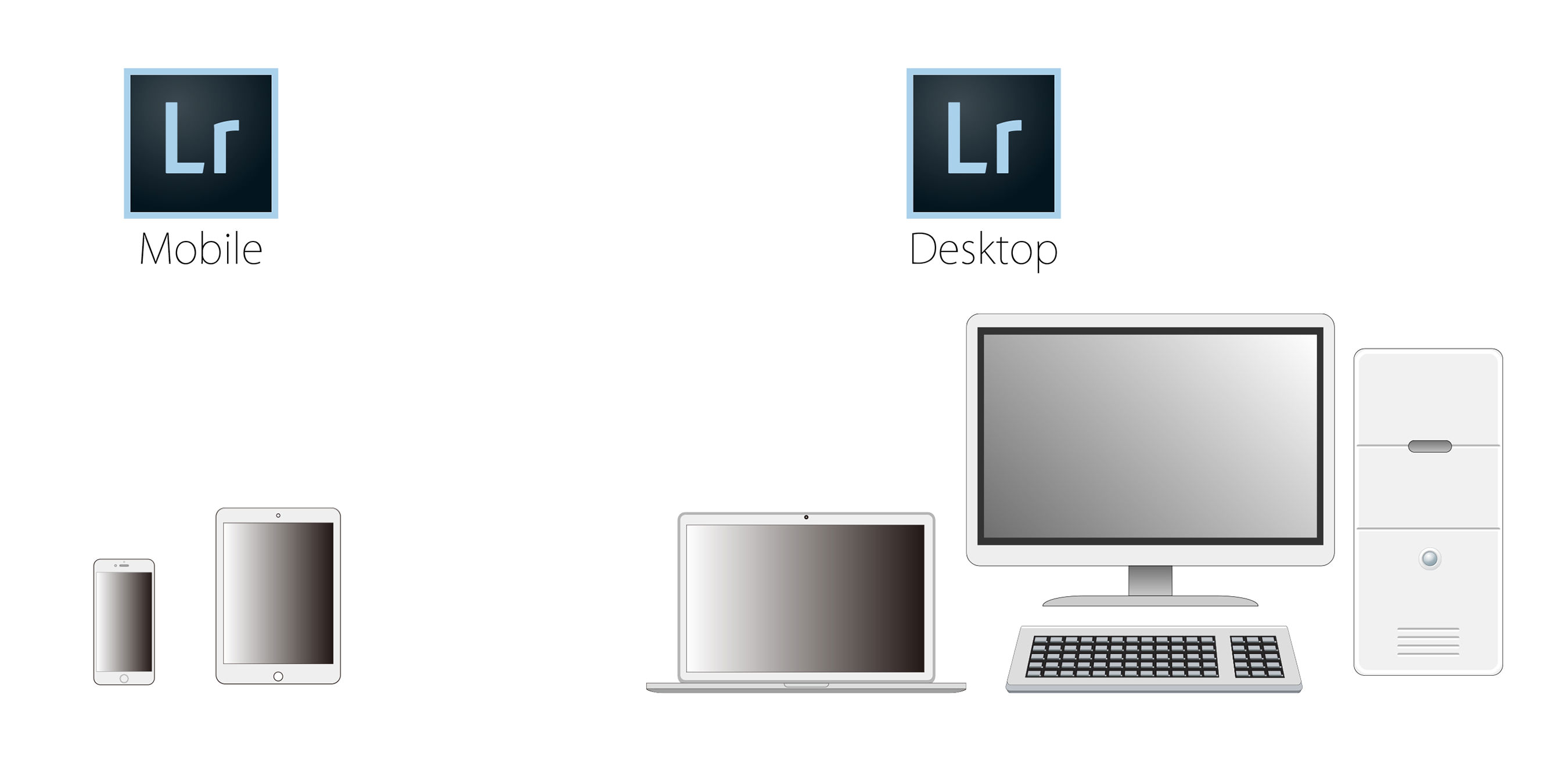 Lightroom Mobile版とDesktop版