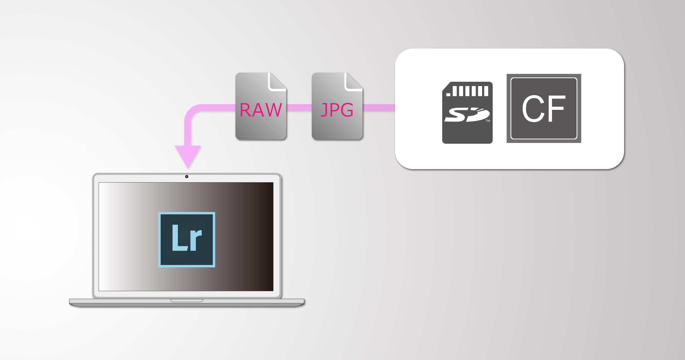 RAWとJPEGで保存-Main