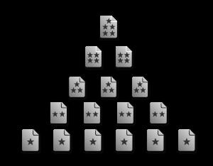 星のピラミッド階層構造