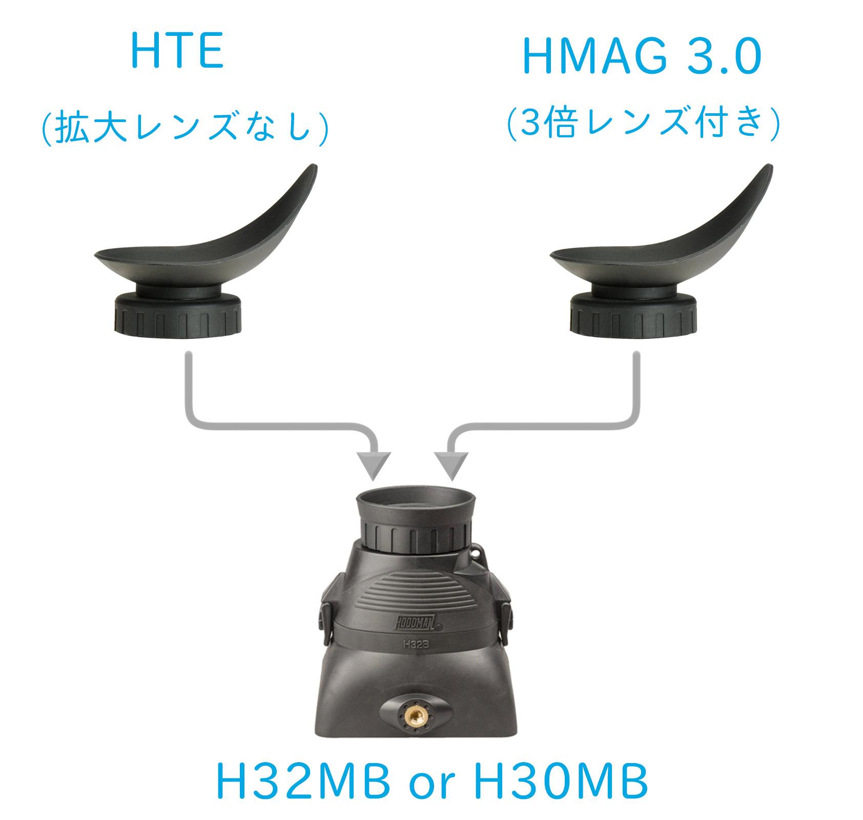 Hoodman H32-Plus-eyecup