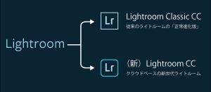 LR_Classic_CC_vs_New_LR_CC-Main