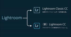 LR_Classic_CC_vs_New_LR_CC-OGP