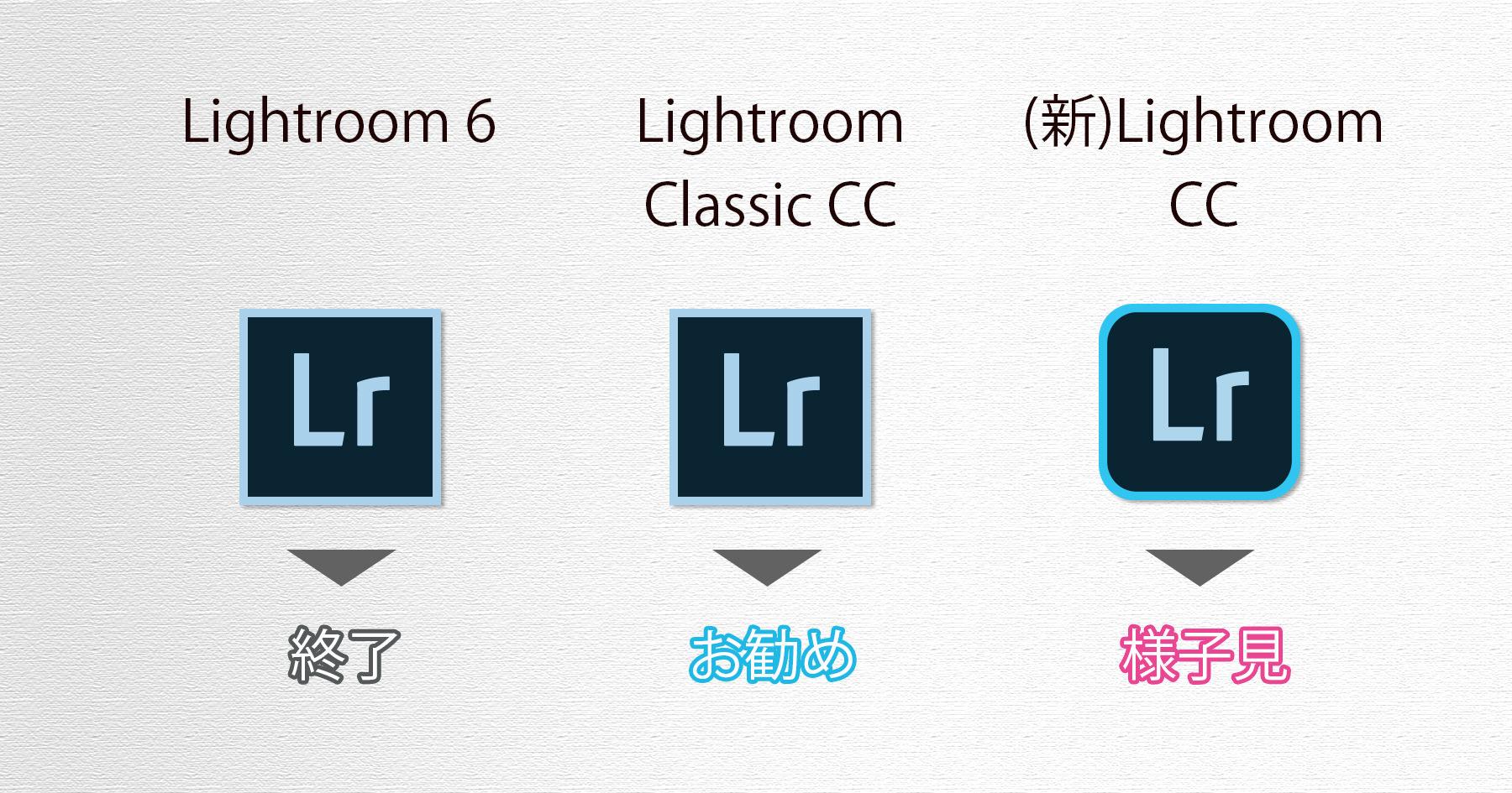 Lightroom6vsClassic_CCvsCC-Main
