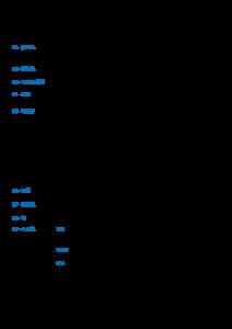 キーワードリスト-分類と階層