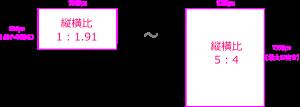 インスタグラム-規格寸法と比率
