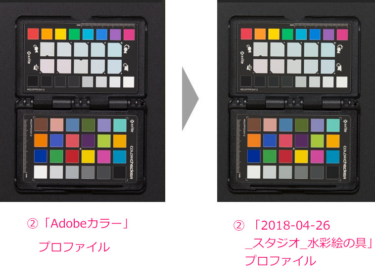 Adobeカラー_vs_カスタムプロファイル-1.png