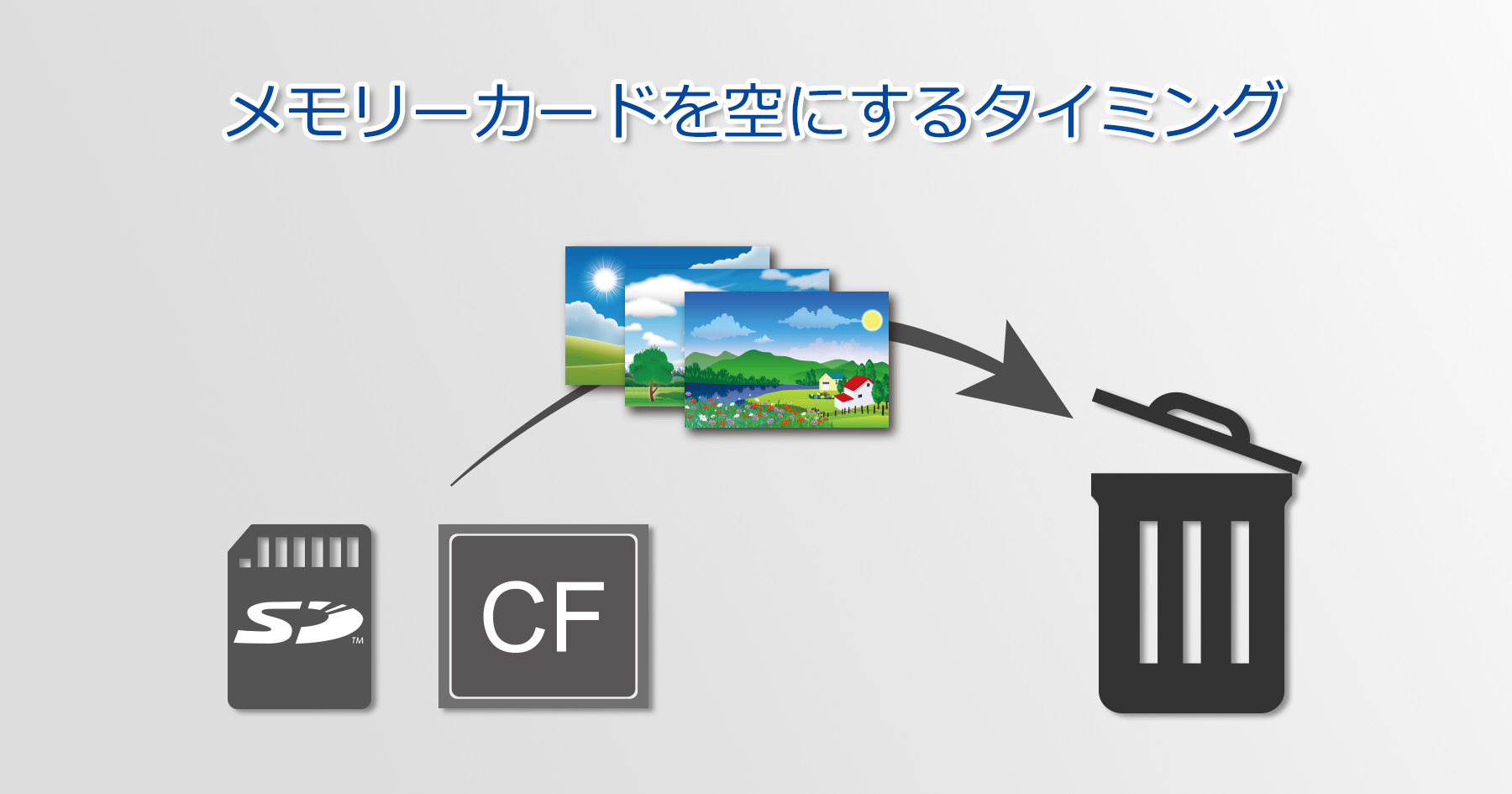 メモリーカードを空にするタイミング-Main
