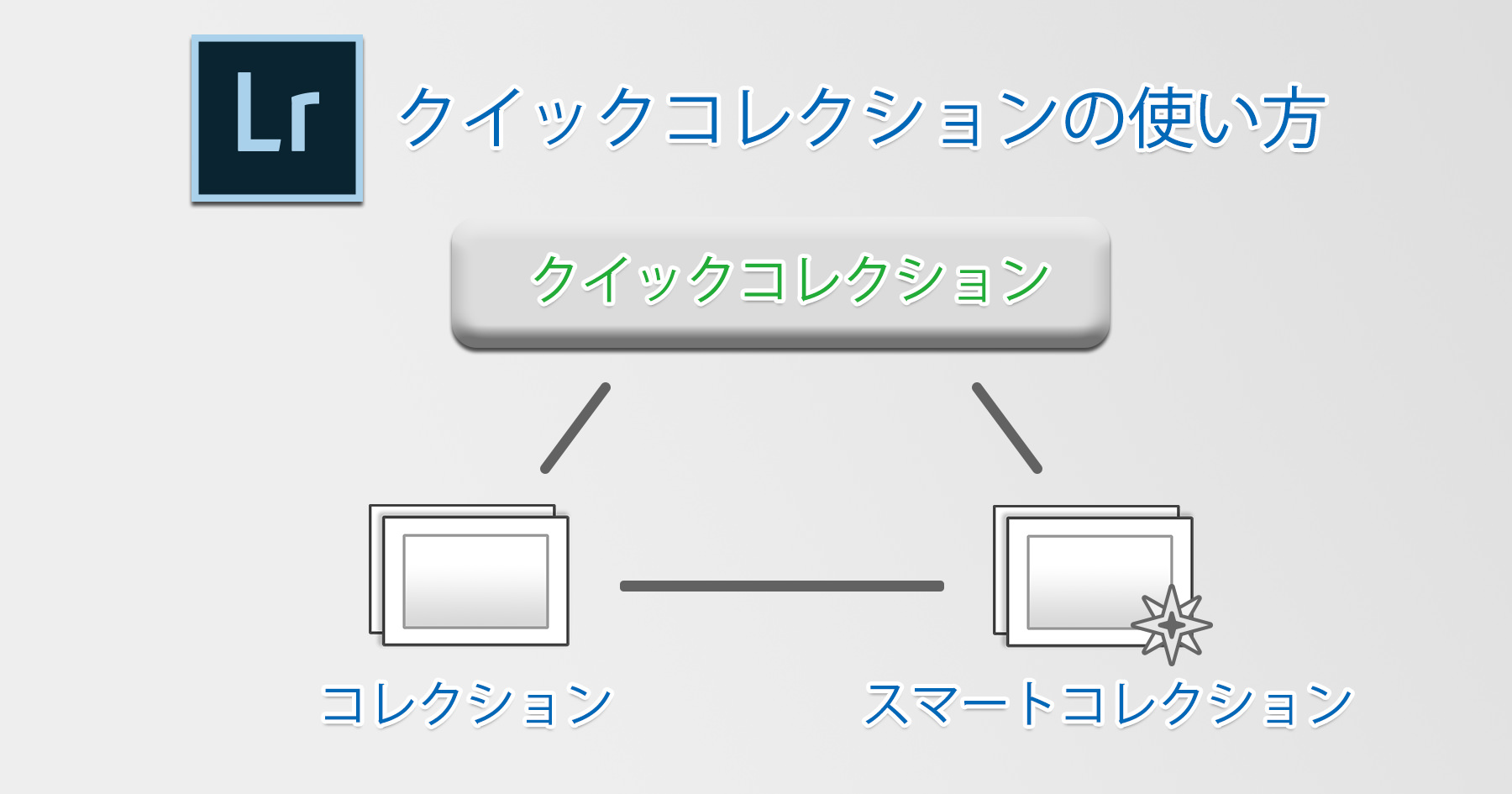 クイックコレクションの使い方-Main