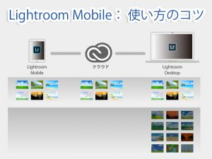 Lightroom_Mobile_使い方のコツ-Featured