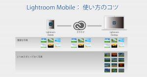 Lightroom_Mobile_使い方のコツ-Main