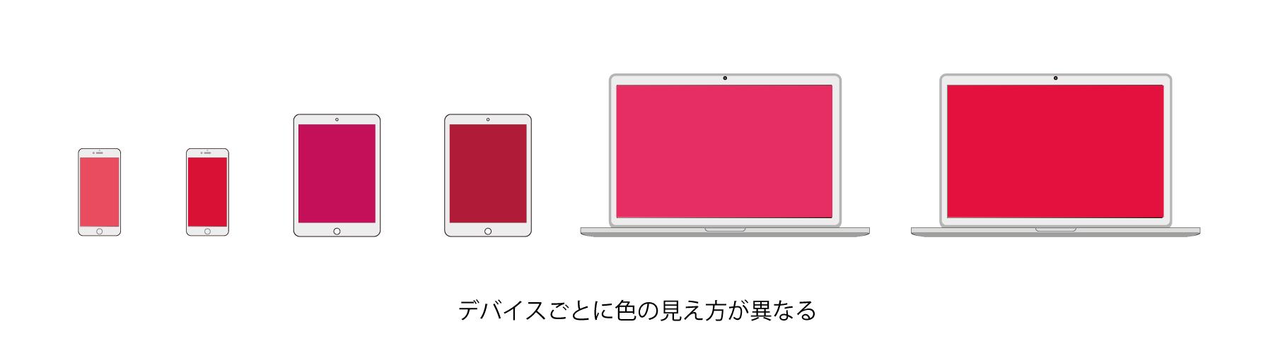 デバイスごとに色の見え方が異なる