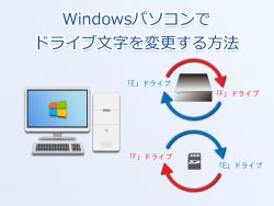 Windows_ドライブ文字の変更_Featured