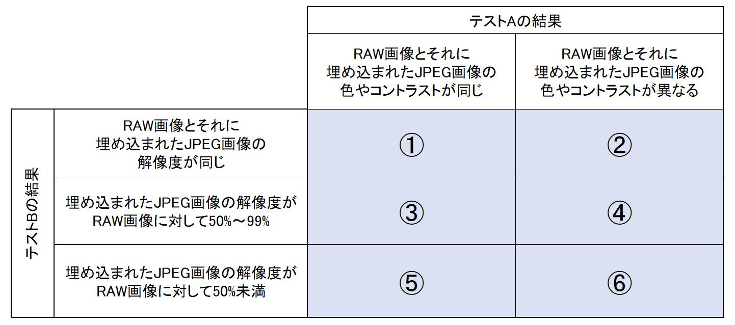 診断テスト_四象限2