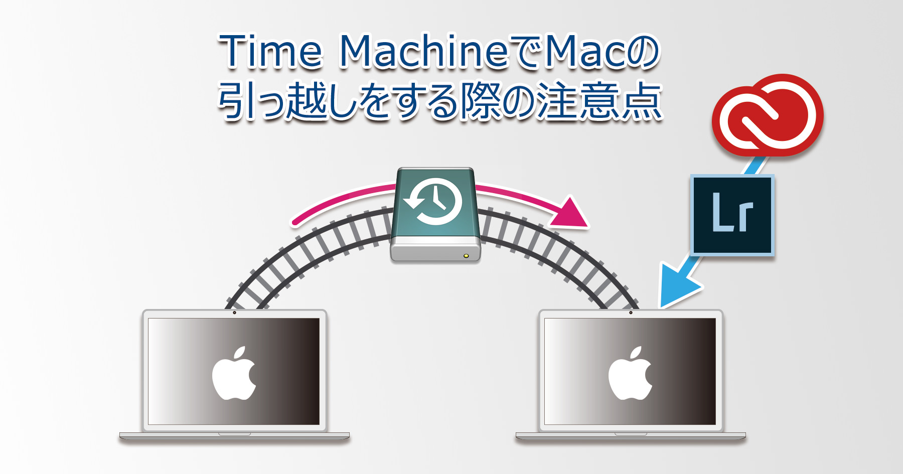 Time_Machine_Data_Transfer_Main