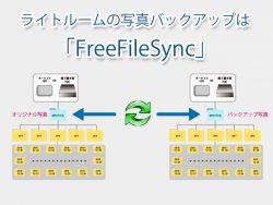 FreeFileSync-Featured