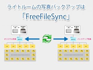 FreeFileSync-Featured