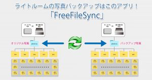 FreeFileSync-OGP