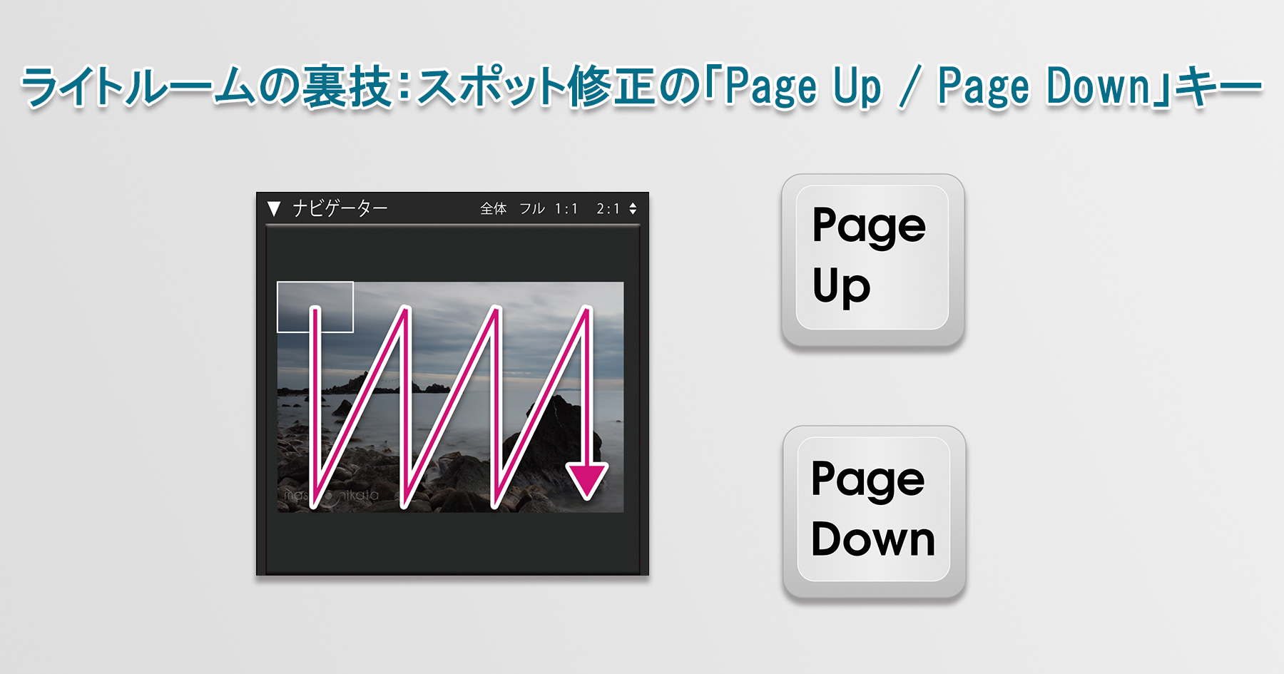 Page_Up-Page_Down_Keys-Main