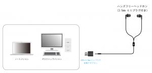 パソコン_カナル式ヘッドセット_USB_A