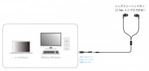 パソコン_カナル式ヘッドセット_USB_Type-C