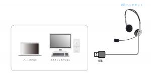 パソコン_USBヘッドセット
