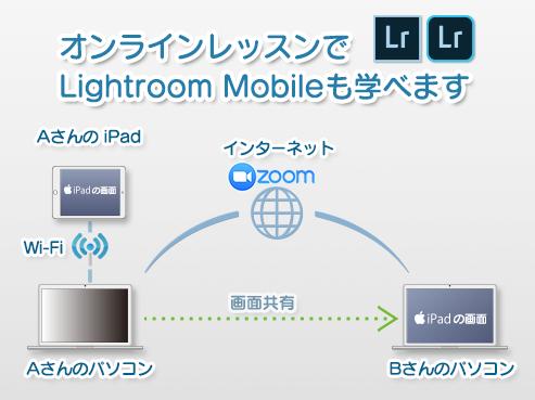 オンラインレッスンで「Lightroom Mobile」も学べます